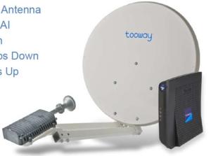 viasat surfbeam 2 satellite modem manual