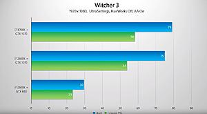 Πατήστε στην εικόνα για να τη δείτε σε μεγέθυνση.  Όνομα:  Witcher 3.jpg Εμφανίσεις:  18 Μέγεθος:  84,2 KB ID: 187189