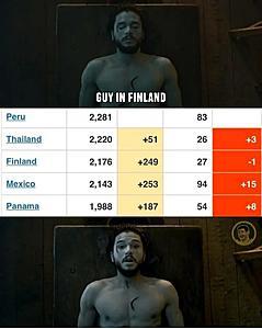 Πατήστε στην εικόνα για να τη δείτε σε μεγέθυνση.  Όνομα:  Finland is high on weed.jpg Εμφανίσεις:  395 Μέγεθος:  75,3 KB ID: 213577