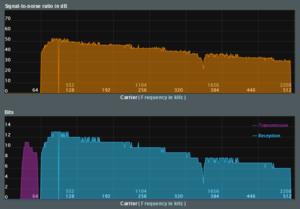 Πατήστε στην εικόνα για να τη δείτε σε μεγέθυνση.  Όνομα:  graph.png Εμφανίσεις:  97 Μέγεθος:  36,0 KB ID: 165171