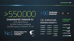 Πατήστε στην εικόνα για να τη δείτε σε μεγέθυνση.  Όνομα:  COSMOTE TV Today.jpg Εμφανίσεις:  510 Μέγεθος:  164,0 KB ID: 209084