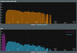Πατήστε στην εικόνα για να τη δείτε σε μεγέθυνση.  Όνομα:  n17 spectrum.png Εμφανίσεις:  224 Μέγεθος:  43,6 KB ID: 153030