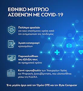 Πατήστε στην εικόνα για να τη δείτε σε μεγέθυνση.  Όνομα:  COVID-19_RegistryProject_infographic_gr.jpg Εμφανίσεις:  163 Μέγεθος:  761,7 KB ID: 216355