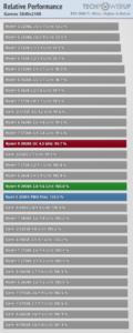 Πατήστε στην εικόνα για να τη δείτε σε μεγέθυνση.  Όνομα:  relative-performance-games-38410-2160.png Εμφανίσεις:  5 Μέγεθος:  76,8 KB ID: 208714