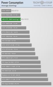 Πατήστε στην εικόνα για να τη δείτε σε μεγέθυνση.  Όνομα:  power_average.png Εμφανίσεις:  4 Μέγεθος:  50,5 KB ID: 207923