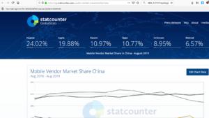 Πατήστε στην εικόνα για να τη δείτε σε μεγέθυνση.  Όνομα:  market_share.PNG Εμφανίσεις:  54 Μέγεθος:  455,7 KB ID: 206961